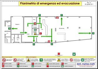 Planimetria di emergenza